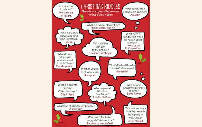 Fun Christmas Riddles for Kids