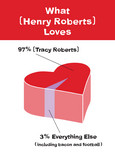 What They Love 5x7 Folded Card