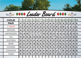 Golf Leader Board 7x5 Folded Card