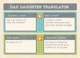 Funny Dad & Daughter Translator 7x5 Folded Card