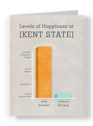Happiness Graph 5x7 Folded Card
