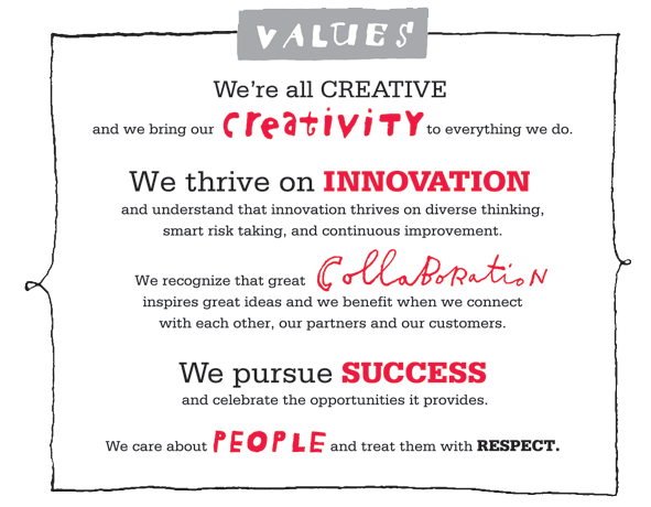 We're all Creative and we bring our creativity to everything we do. We thrive on innovation and unuderstand that innovation thrives on diverse thinking, smart risk taking and continuous improvement. We recognize that great collaboration inpires great ideas and we benefit when we connect with each other, our partners and our customers. We pursue success and celebrate the opportunities it provides. We care about people and treat them with respect.