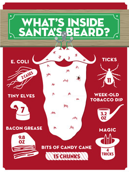 Weird Beard christmas card