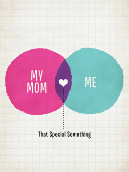 between us mother's day card